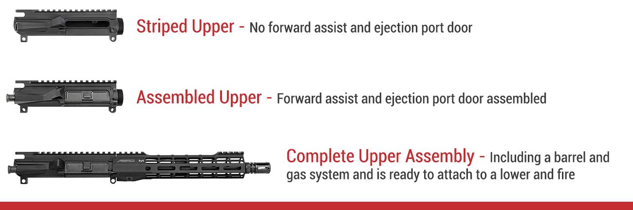 AR Upper Options